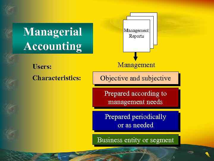 managerial accounting review ch 8 12 Managerial accounting 2020 test 2 – review (chapter 5, 6, 7 and 8) student name _____ 1 which of the following would use process costing a custom home builder b bottled catsup manufacturer c law office d wedding planner 2 equivalent units: a express the amount of work done during a period in terms of fully completed units of output.