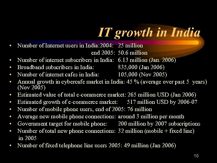 IT growth in India • Number of Internet users in India: 2004: 25 million