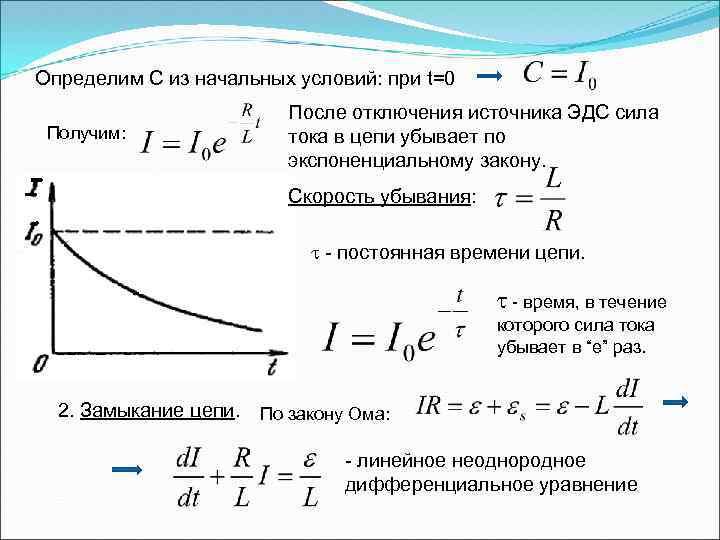 Определим С из начальных условий: при t=0 Получим: После отключения источника ЭДС сила тока