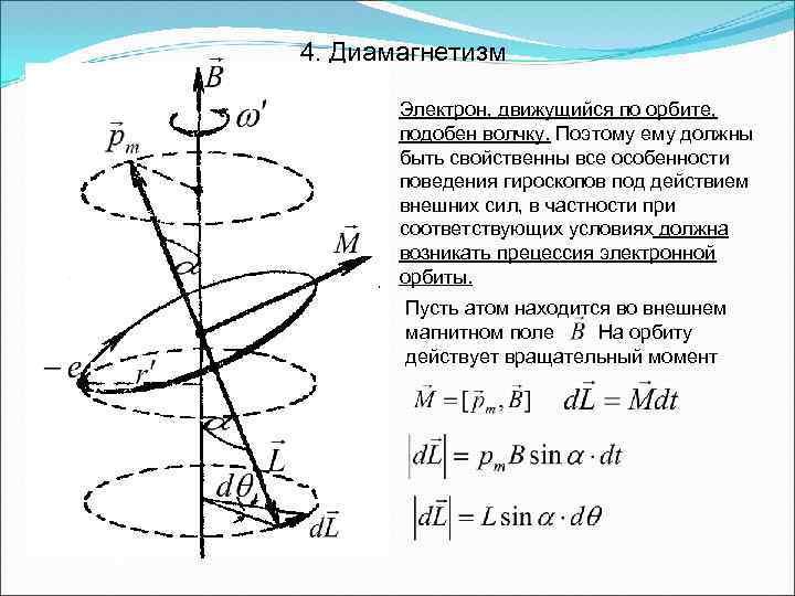 4. Диамагнетизм Электрон, движущийся по орбите, подобен волчку. Поэтому ему должны быть свойственны все