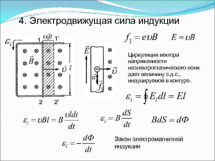 4. Электродвижущая сила индукции 1 1' l 2 Циркуляция вектора напряженности неэлектростатического поля дает