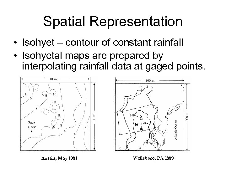 Spatial Representation • Isohyet – contour of constant rainfall • Isohyetal maps are prepared