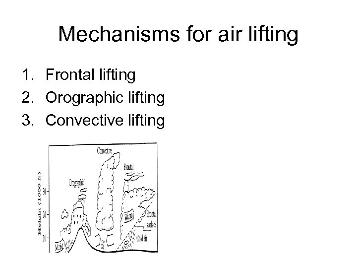 Mechanisms for air lifting 1. Frontal lifting 2. Orographic lifting 3. Convective lifting