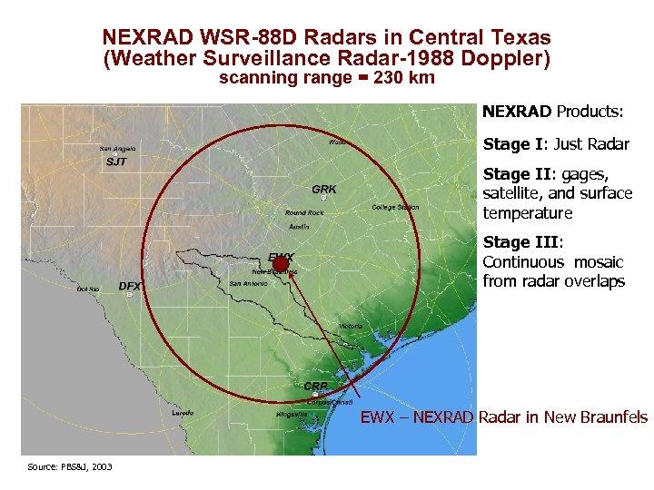 NEXRAD WSR-88 D Radars in Central Texas (Weather Surveillance Radar-1988 Doppler) scanning range =