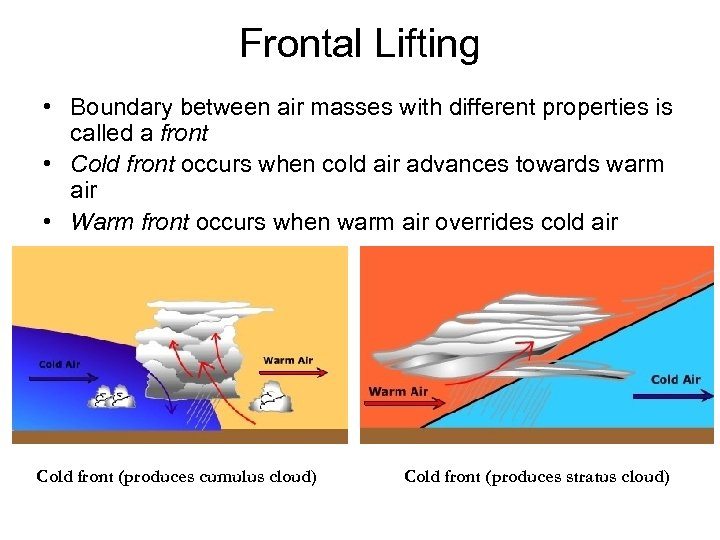 Frontal Lifting • Boundary between air masses with different properties is called a front