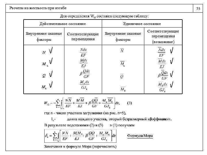 Расчеты на жесткость при изгибе 53 Действительное состояние Внутренние cиловые факторы N M Q