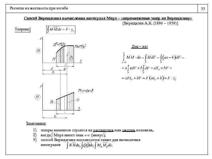 Расчеты на жесткость при изгибе 55 Способ Верещагина вычисления интеграла Мора – «перемножение эпюр