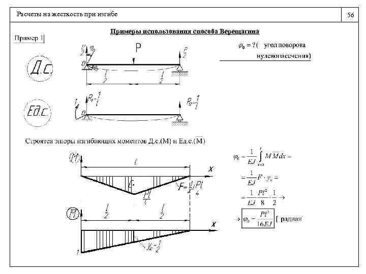 Расчеты на жесткость при изгибе Примеры использования способа Верещагина 56
