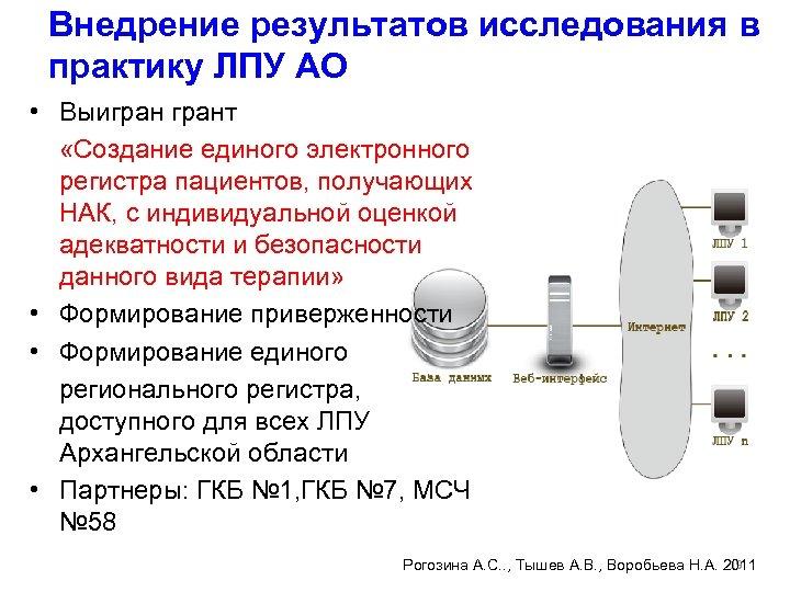 Внедрение результатов исследования в практику ЛПУ АО • Выигрант «Создание единого электронного регистра пациентов,