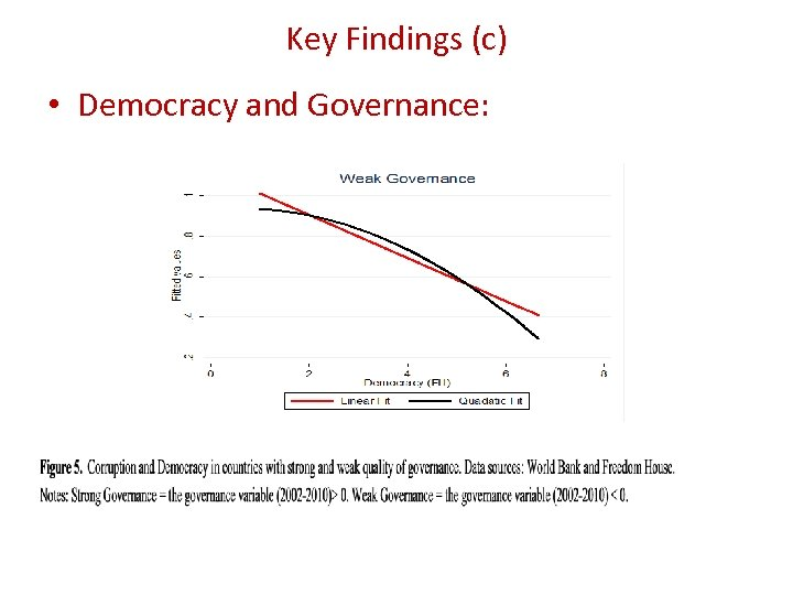 Key Findings (c) • Democracy and Governance: