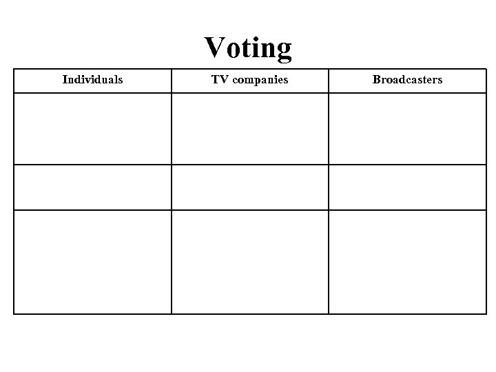 Voting Individuals TV companies Broadcasters