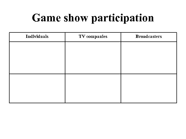 Game show participation Individuals TV companies Broadcasters