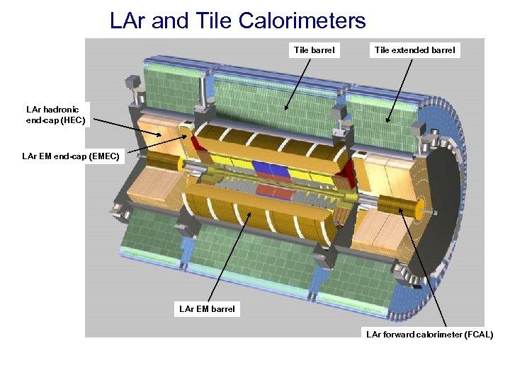 LAr and Tile Calorimeters Tile barrel Tile extended barrel LAr hadronic end-cap (HEC) LAr