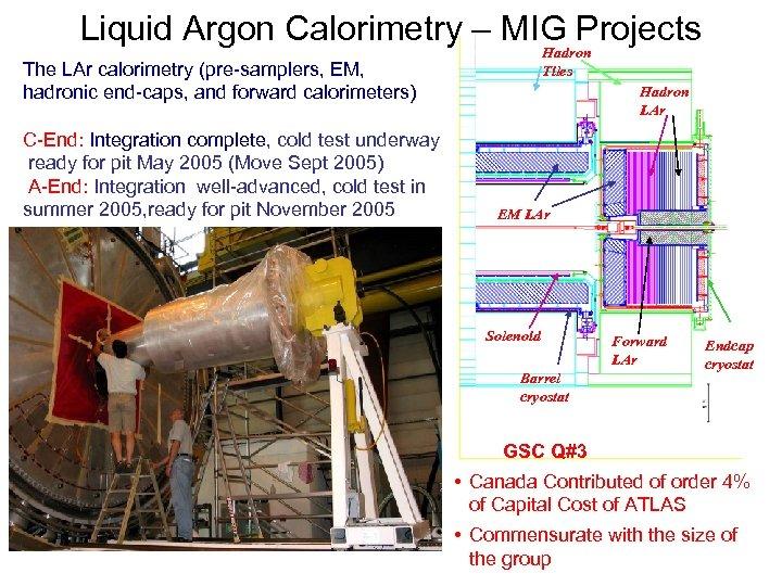 Liquid Argon Calorimetry – MIG Projects Hadron Tiles The LAr calorimetry (pre-samplers, EM, hadronic
