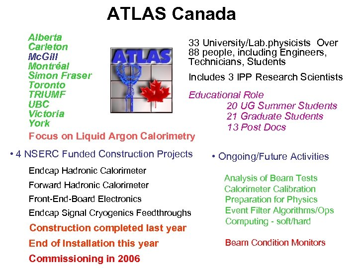 ATLAS Canada Alberta 33 University/Lab. physicists Over Carleton 88 people, including Engineers, Mc. Gill