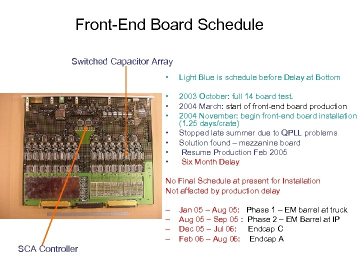 Front-End Board Schedule Switched Capacitor Array • Light Blue is schedule before Delay at