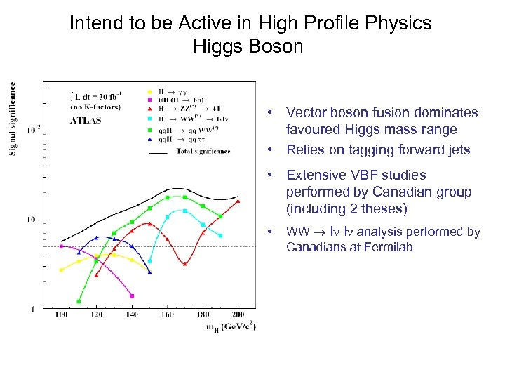 Intend to be Active in High Profile Physics Higgs Boson • Vector boson fusion