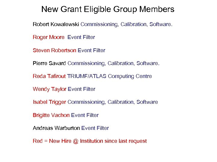 New Grant Eligible Group Members Robert Kowalewski Commissioning, Calibration, Software. Roger Moore Event Filter