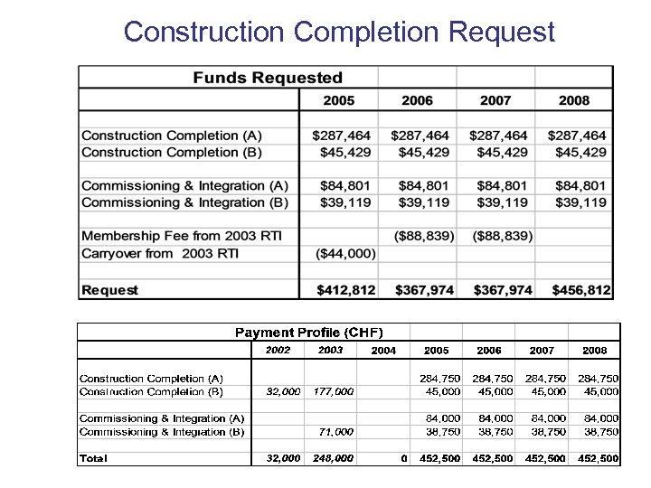 Construction Completion Request