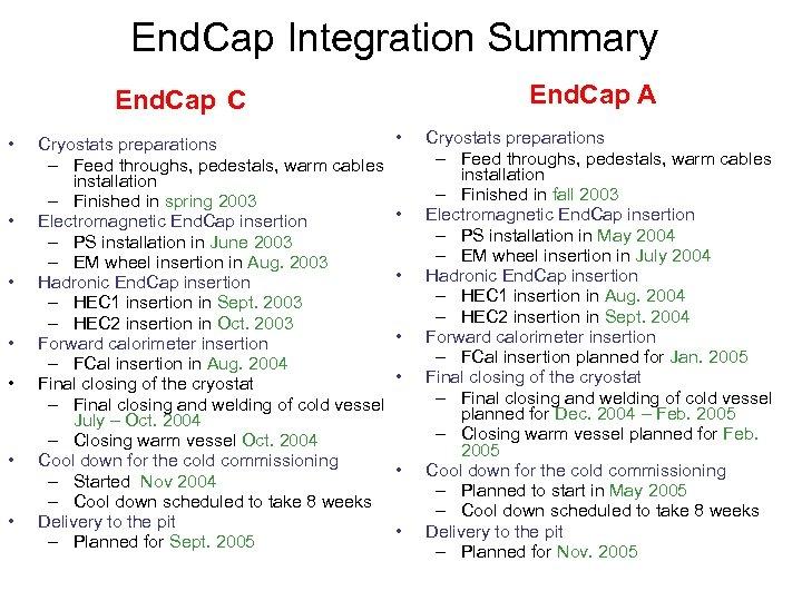 End. Cap Integration Summary End. Cap A End. Cap C • • Cryostats preparations