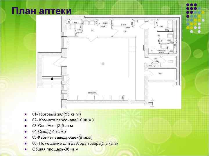 План аптеки l l l l 01 -Торговый зал(55 кв. м. ) 02 -