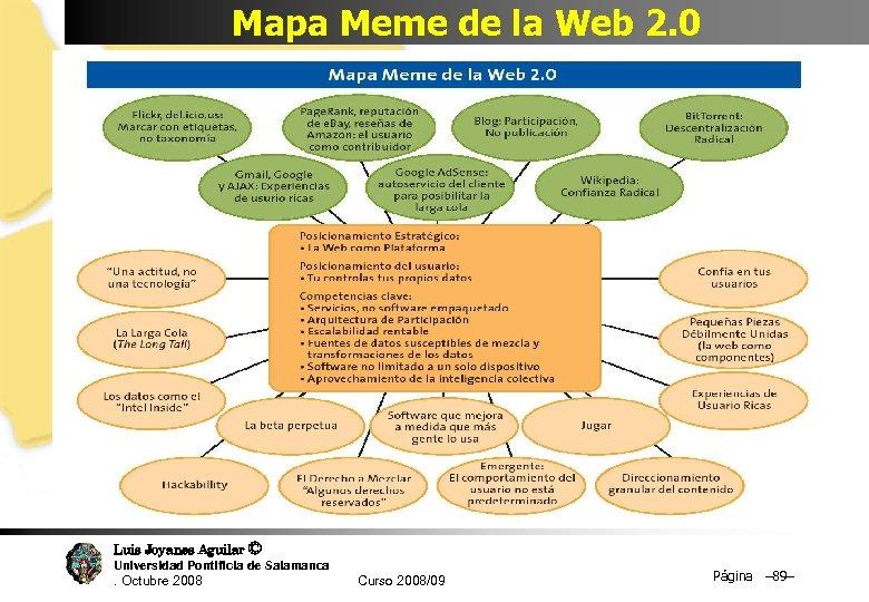 Mapa Meme de la Web 2. 0 Luis Joyanes Aguilar © Universidad Pontificia de