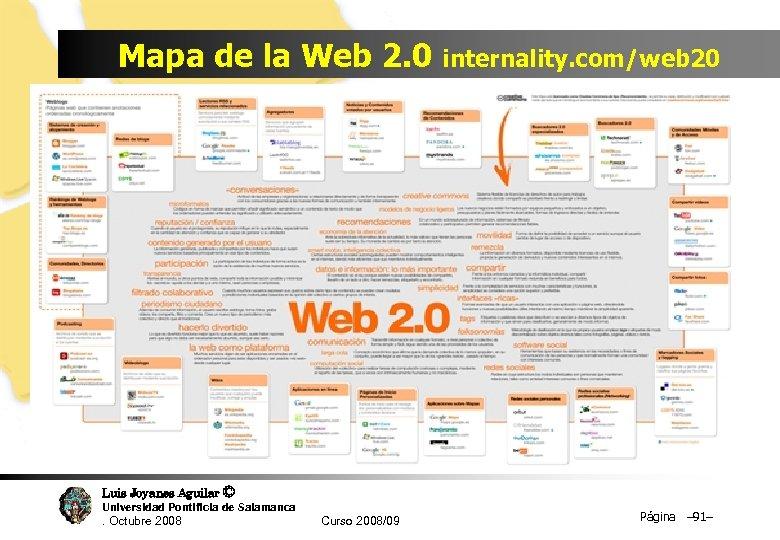 Mapa de la Web 2. 0 Luis Joyanes Aguilar © Universidad Pontificia de Salamanca.