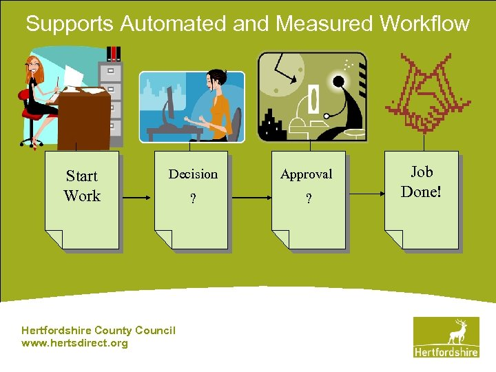 Supports Automated and Measured Workflow Start Work Decision Approval ? ? Hertfordshire County Council