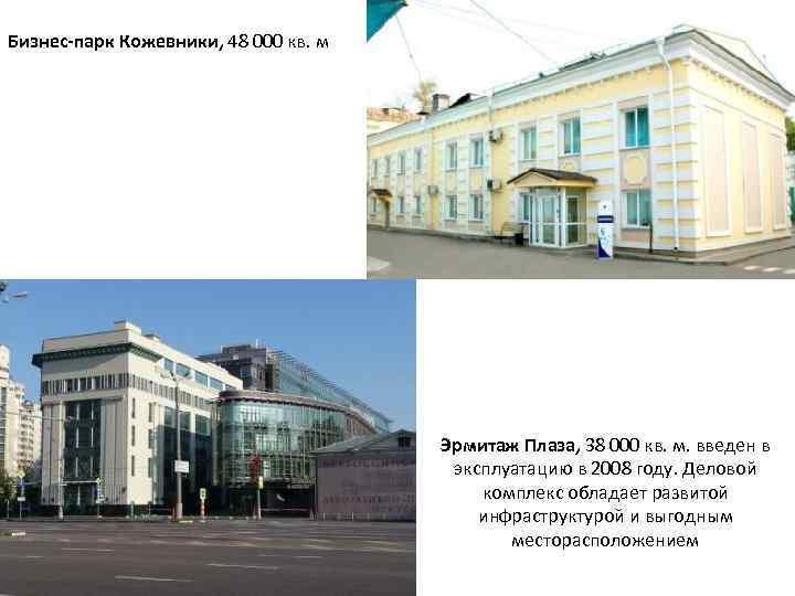 Бизнес-парк Кожевники, 48 000 кв. м Эрмитаж Плаза, 38 000 кв. м. введен в