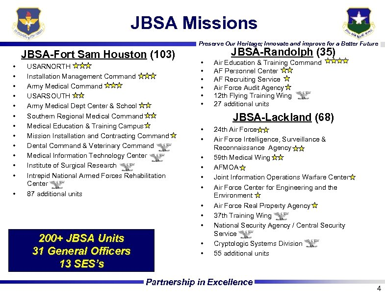 JBSA Missions Preserve Our Heritage; Innovate and improve for a Better Future JBSA-Fort Sam
