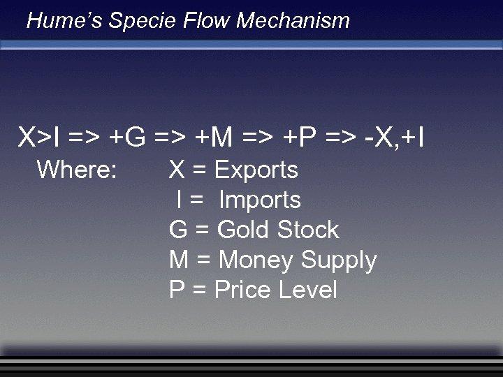 Hume's Specie Flow Mechanism X>I => +G => +M => +P => -X, +I