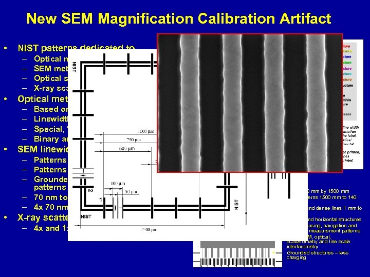 New SEM Magnification Calibration Artifact SEM pitch calibration metrology patterns • NIST patterns dedicated