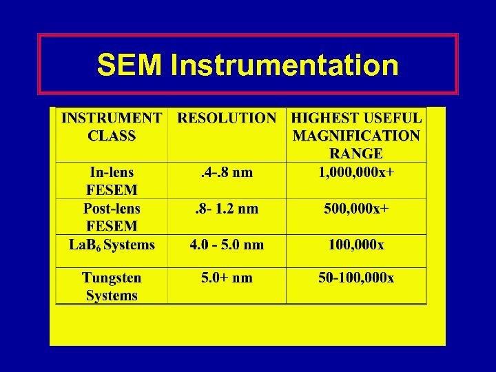 SEM Instrumentation