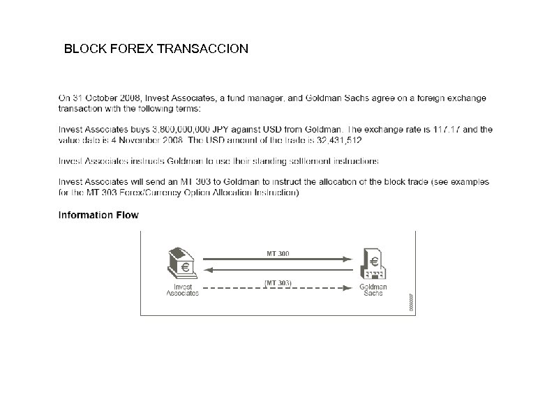 BLOCK FOREX TRANSACCION