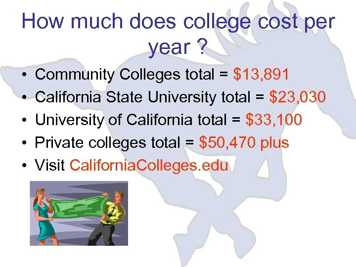 How much does college cost per year ? • • • Community Colleges total
