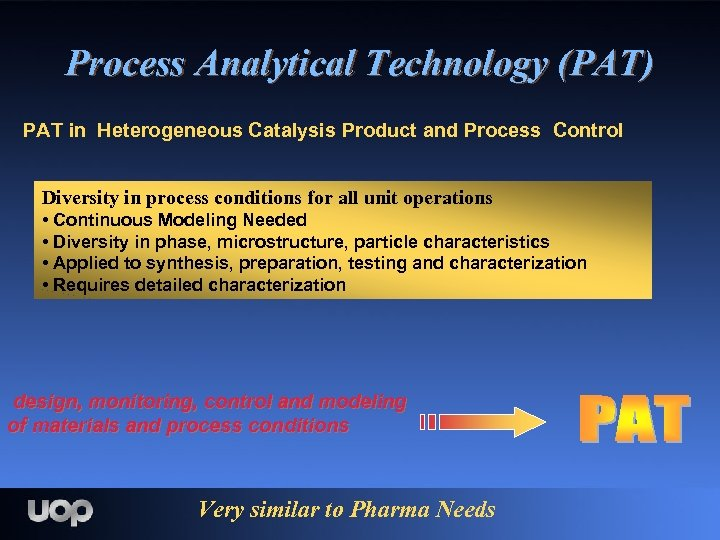 Process Analytical Technology (PAT) PAT in Heterogeneous Catalysis Product and Process Control Diversity in