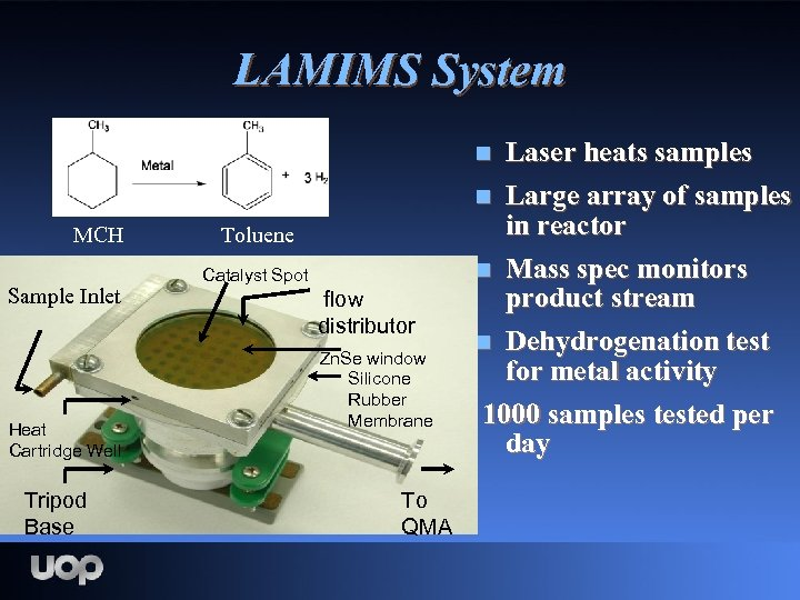 LAMIMS System Laser heats samples n Large array of samples in reactor n Mass