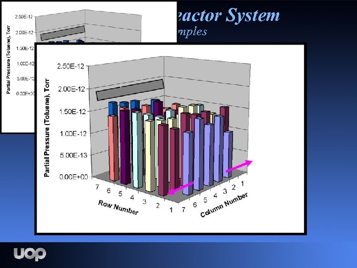 Data from Reactor System 45 samples