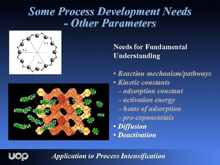 Some Process Development Needs - Other Parameters Needs for Fundamental Understanding • Reaction mechanism/pathways