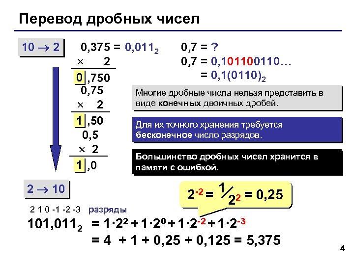 Перевод дробных чисел 10 2 2 10 0, 375 = 0, 0112 0, 7