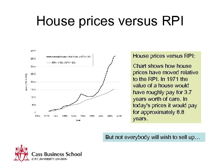 House prices versus RPI: Chart shows how house prices have moved relative to the
