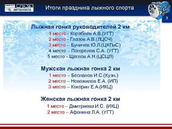 Итоги праздника лыжного спорта 3 Лыжная гонка руководителей 2 км 1 место - Кораблев