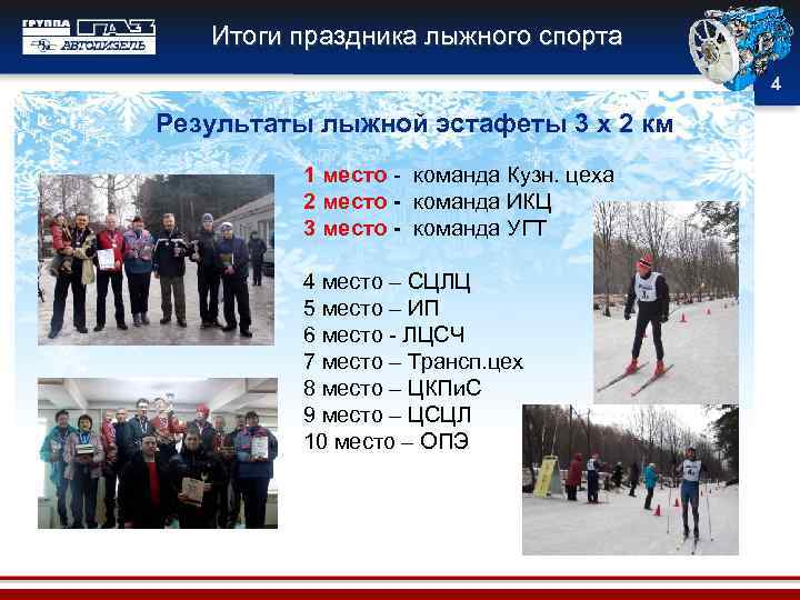 Итоги праздника лыжного спорта 4 Результаты лыжной эстафеты 3 х 2 км 1 место
