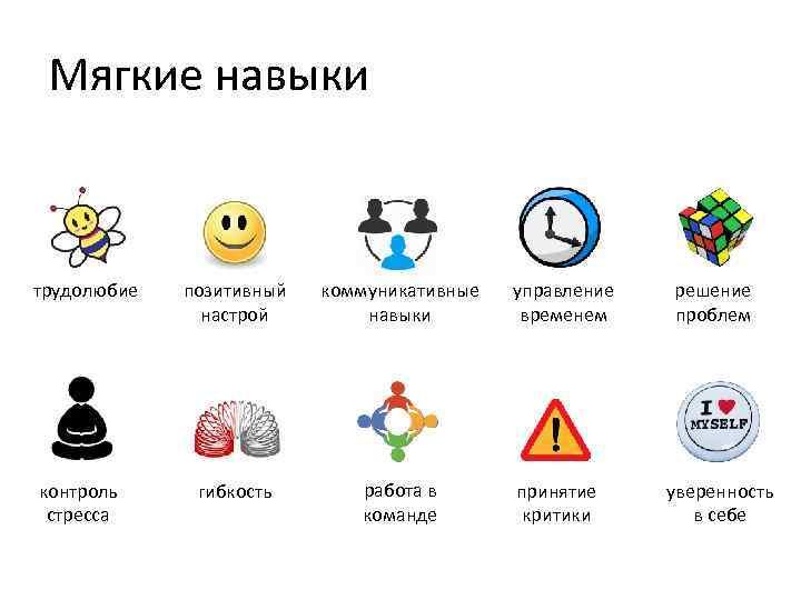 Мягкие навыки трудолюбие контроль стресса позитивный настрой коммуникативные навыки гибкость работа в команде управление