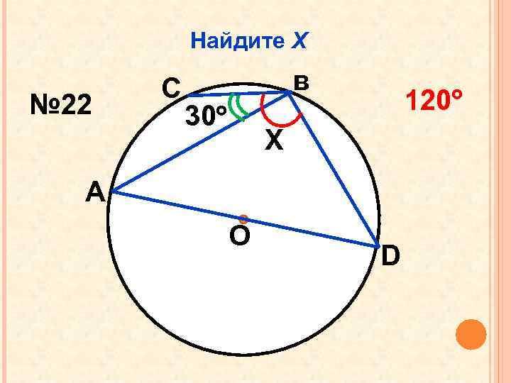 Найдите Х № 22 С в 30 120 Х А О D