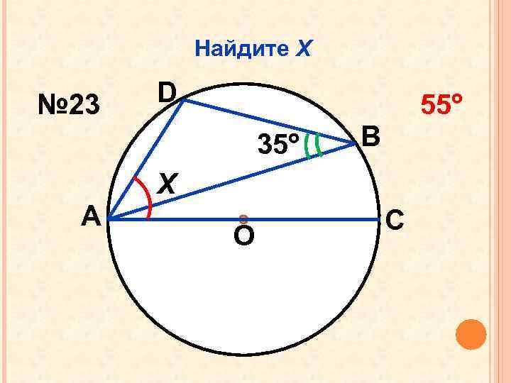 Найдите Х № 23 D 55 35 В Х А О С