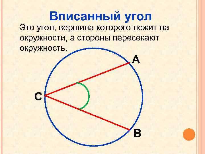 Вписанный угол Это угол, вершина которого лежит на окружности, а стороны пересекают окружность. А