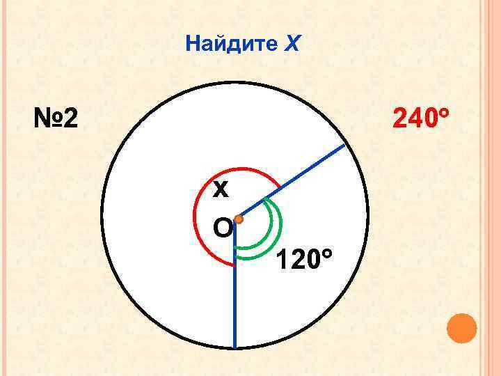 Найдите Х № 2 240 x О 120