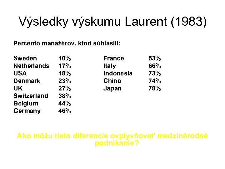 Výsledky výskumu Laurent (1983) Percento manažérov, ktorí súhlasili: Sweden Netherlands USA Denmark UK Switzerland