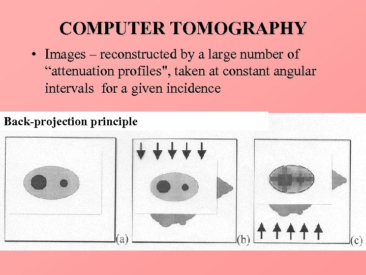 """COMPUTER TOMOGRAPHY • Images – reconstructed by a large number of """"attenuation profiles"""